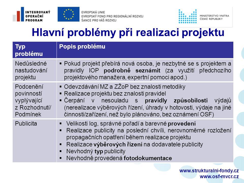 www.strukturalni-fondy.cz www.osf-mvcr.cz Typ problému Popis problému Nedůsledné nastudování projektu  Pokud projekt přebírá nová osoba, je nezbytné