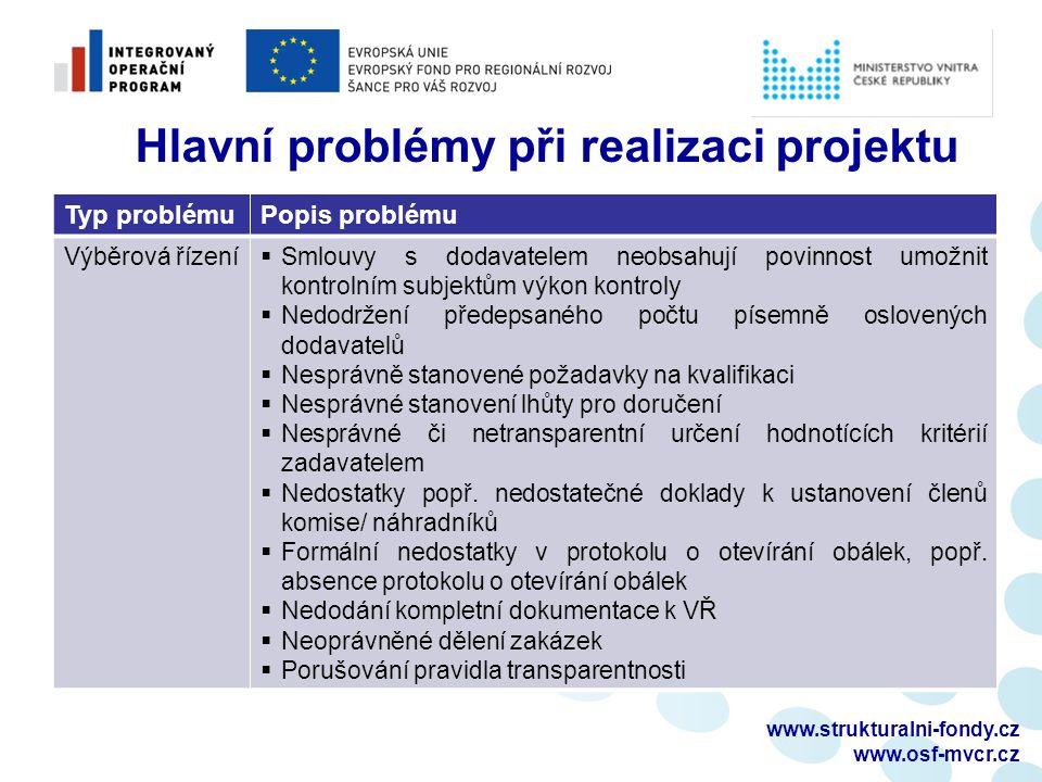 www.strukturalni-fondy.cz www.osf-mvcr.cz Typ problémuPopis problému Výběrová řízení  Smlouvy s dodavatelem neobsahují povinnost umožnit kontrolním s