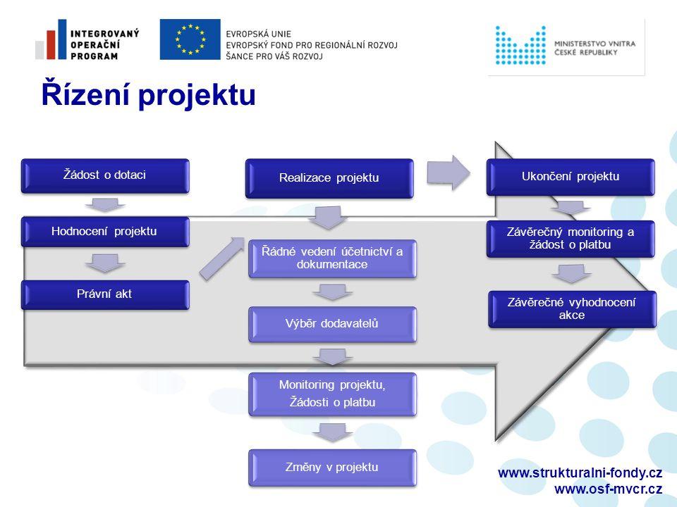 www.strukturalni-fondy.cz www.osf-mvcr.cz Řízení projektu Žádost o dotaci Hodnocení projektu Právní akt Realizace projektu Řádné vedení účetnictví a d