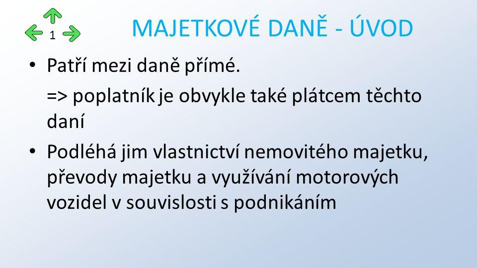 MAJETKOVÉ DANĚ 12