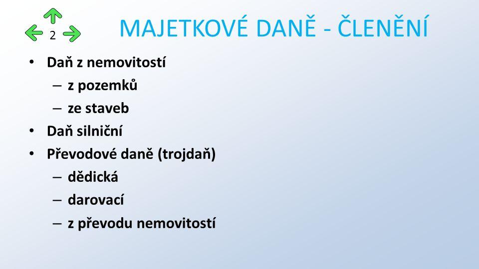 Marková H.;Daňové zákony 2013, nakl.