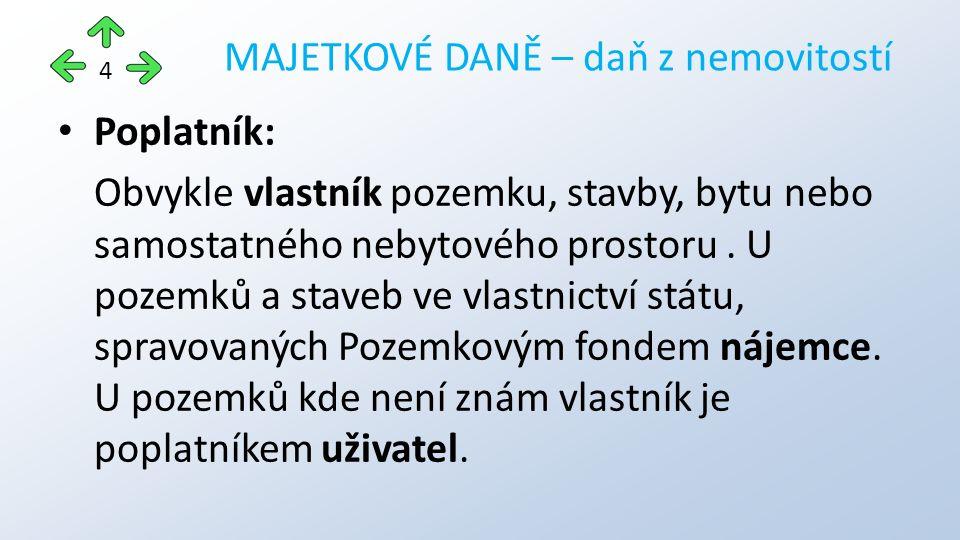 Daň z pozemků Předmět daně z pozemků: Pozemky na území ČR.