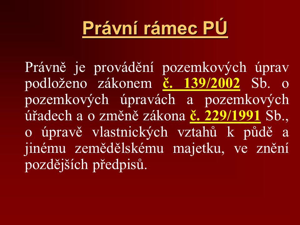 Právní rámec PÚ Právně je provádění pozemkových úprav podloženo zákonem č.
