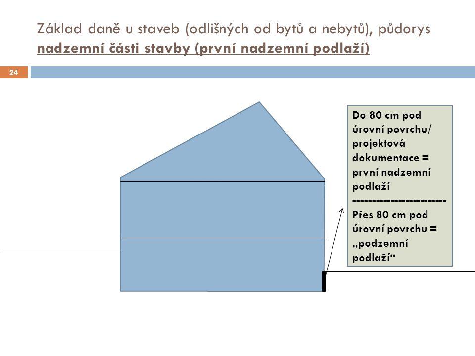 """Základ daně u staveb (odlišných od bytů a nebytů), půdorys nadzemní části stavby (první nadzemní podlaží) 24 Do 80 cm pod úrovní povrchu/ projektová dokumentace = první nadzemní podlaží ------------------------- Přes 80 cm pod úrovní povrchu = """"podzemní podlaží"""