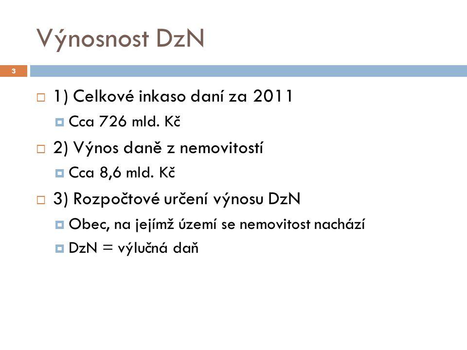 Výnosnost DzN  1) Celkové inkaso daní za 2011  Cca 726 mld.