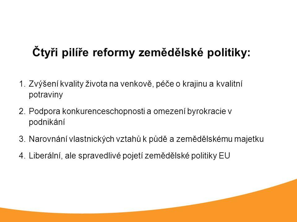 Čtyři pilíře reformy zemědělské politiky: 1.Zvýšení kvality života na venkově, péče o krajinu a kvalitní potraviny 2.Podpora konkurenceschopnosti a omezení byrokracie v podnikání 3.Narovnání vlastnických vztahů k půdě a zemědělskému majetku 4.Liberální, ale spravedlivé pojetí zemědělské politiky EU