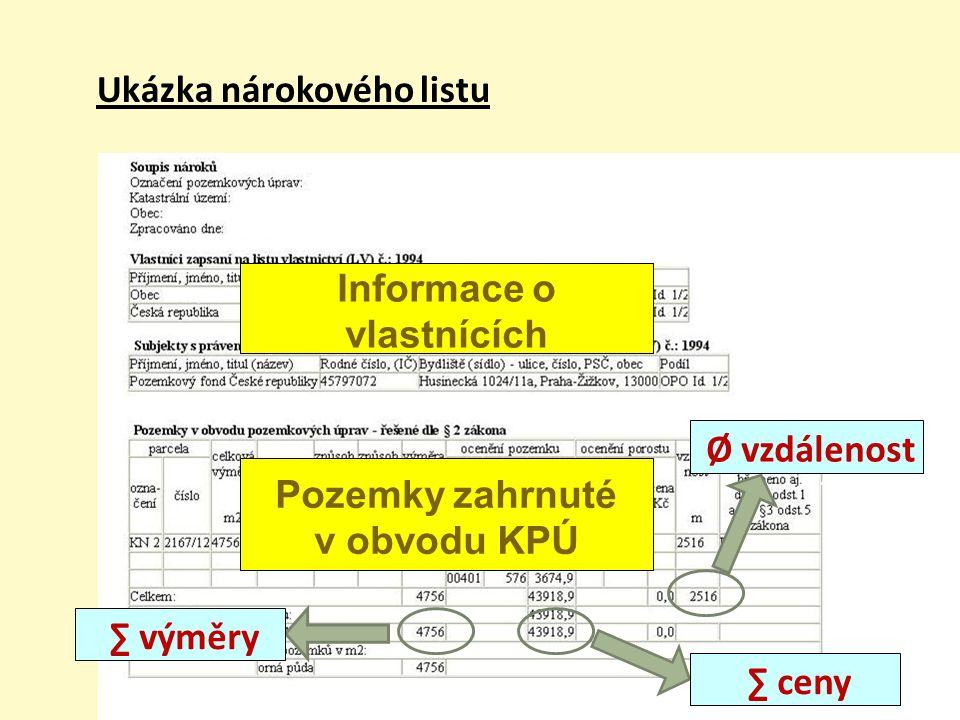 Ukázka nárokového listu Informace o vlastnících Pozemky zahrnuté v obvodu KPÚ ∑ výměry ∑ ceny Ø vzdálenost
