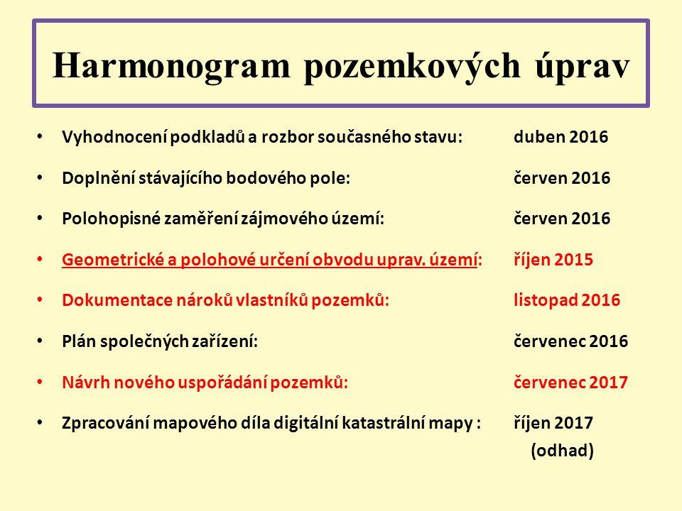 Vyhodnocení podkladů a rozbor současného stavu: duben 2016 Doplnění stávajícího bodového pole: červen 2016 Polohopisné zaměření zájmového území: červen 2016 Geometrické a polohové určení obvodu uprav.