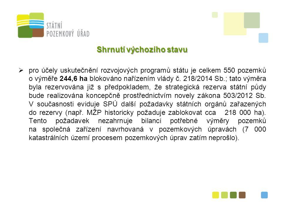 Aktuální stav zemědělské půdy SPÚ k datu 31.12.