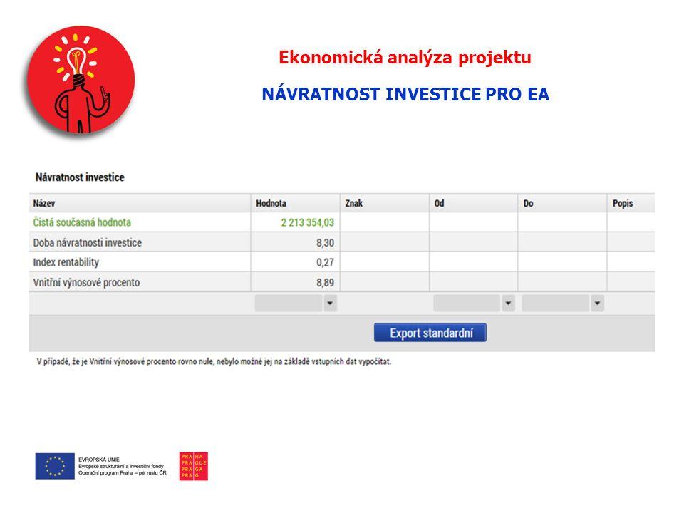 Ekonomická analýza projektu NÁVRATNOST INVESTICE PRO EA