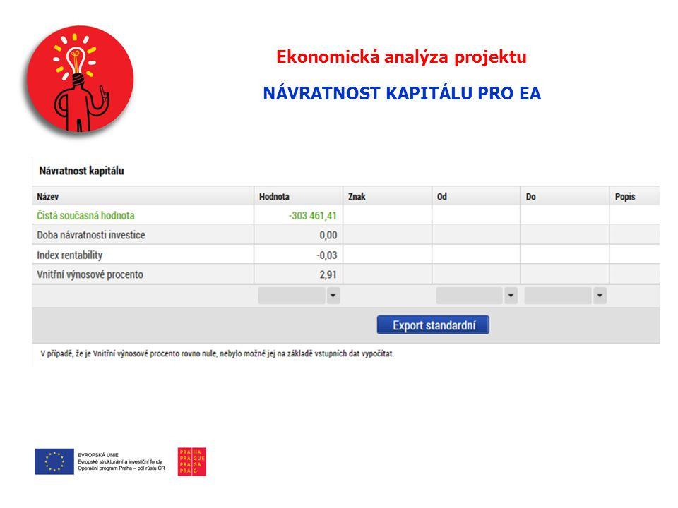 Ekonomická analýza projektu NÁVRATNOST KAPITÁLU PRO EA