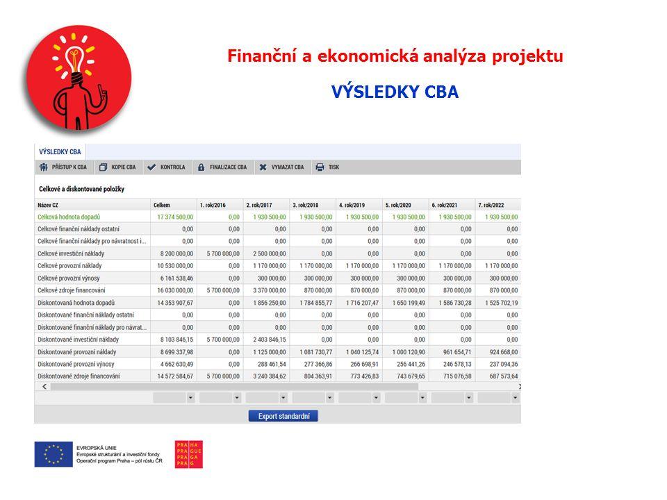Finanční a ekonomická analýza projektu VÝSLEDKY CBA