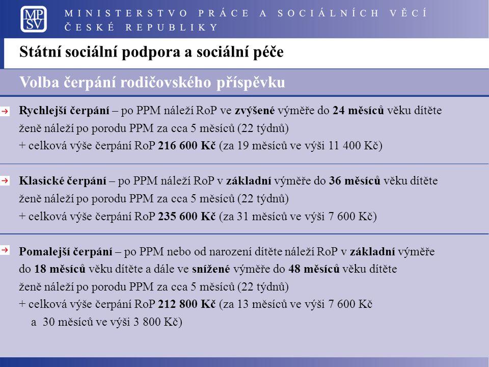 Rychlejší čerpání – po PPM náleží RoP ve zvýšené výměře do 24 měsíců věku dítěte ženě náleží po porodu PPM za cca 5 měsíců (22 týdnů) + celková výše čerpání RoP 216 600 Kč (za 19 měsíců ve výši 11 400 Kč) Klasické čerpání – po PPM náleží RoP v základní výměře do 36 měsíců věku dítěte ženě náleží po porodu PPM za cca 5 měsíců (22 týdnů) + celková výše čerpání RoP 235 600 Kč (za 31 měsíců ve výši 7 600 Kč) Pomalejší čerpání – po PPM nebo od narození dítěte náleží RoP v základní výměře do 18 měsíců věku dítěte a dále ve snížené výměře do 48 měsíců věku dítěte ženě náleží po porodu PPM za cca 5 měsíců (22 týdnů) + celková výše čerpání RoP 212 800 Kč (za 13 měsíců ve výši 7 600 Kč a 30 měsíců ve výši 3 800 Kč) Volba čerpání rodičovského příspěvku Státní sociální podpora a sociální péče