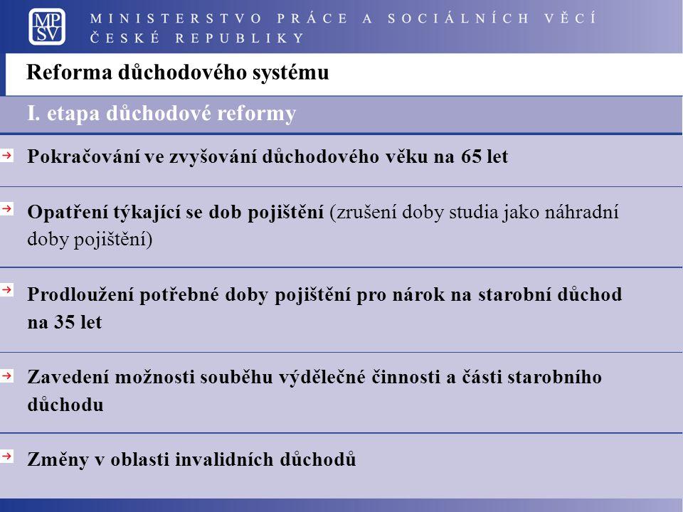 Reforma důchodového systému I.