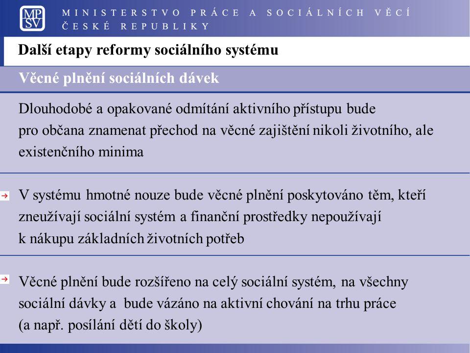 Další etapy reformy sociálního systému Věcné plnění sociálních dávek Dlouhodobé a opakované odmítání aktivního přístupu bude pro občana znamenat přechod na věcné zajištění nikoli životního, ale existenčního minima V systému hmotné nouze bude věcné plnění poskytováno těm, kteří zneužívají sociální systém a finanční prostředky nepoužívají k nákupu základních životních potřeb Věcné plnění bude rozšířeno na celý sociální systém, na všechny sociální dávky a bude vázáno na aktivní chování na trhu práce (a např.