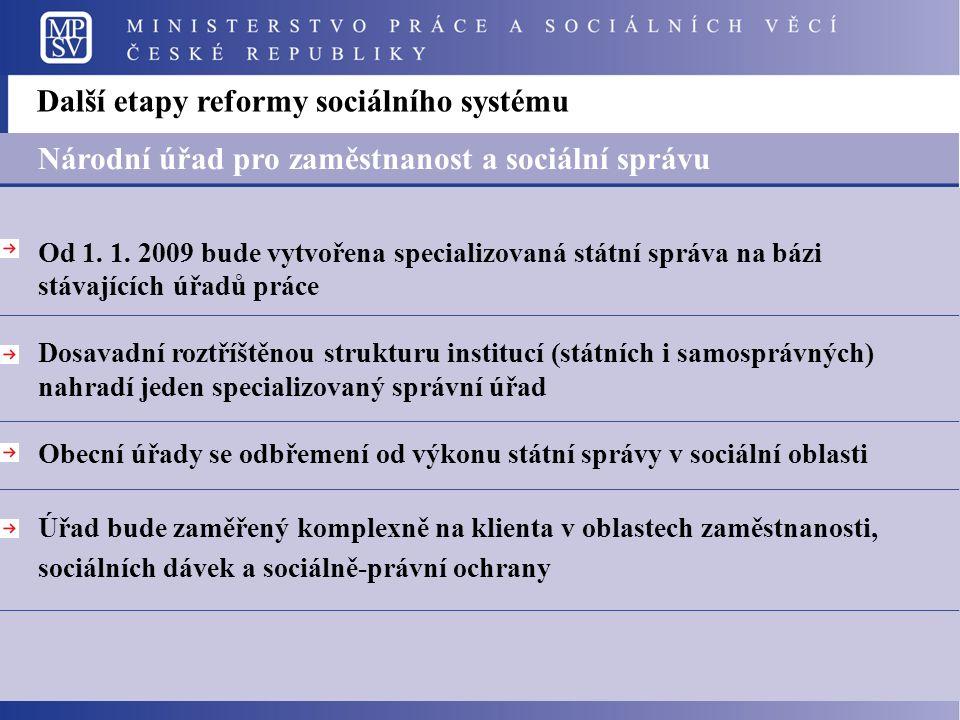Další etapy reformy sociálního systému Národní úřad pro zaměstnanost a sociální správu Od 1.