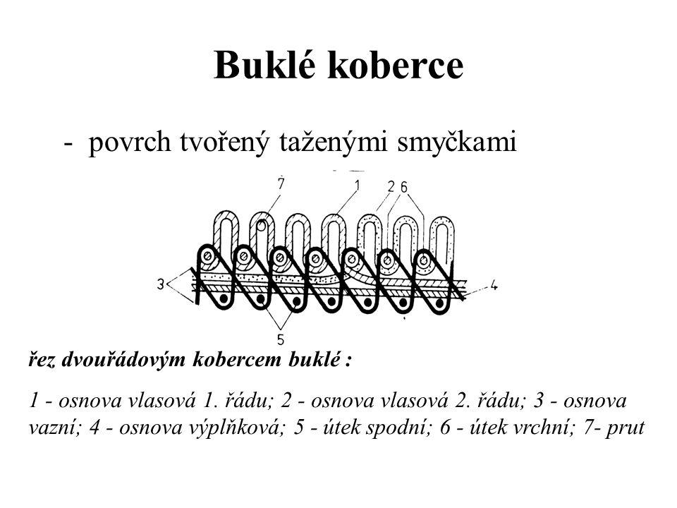 Koberce tkané prutovou technikou touto technikou se tkají koberce: -buklé -frizé -velurové -wiltonské