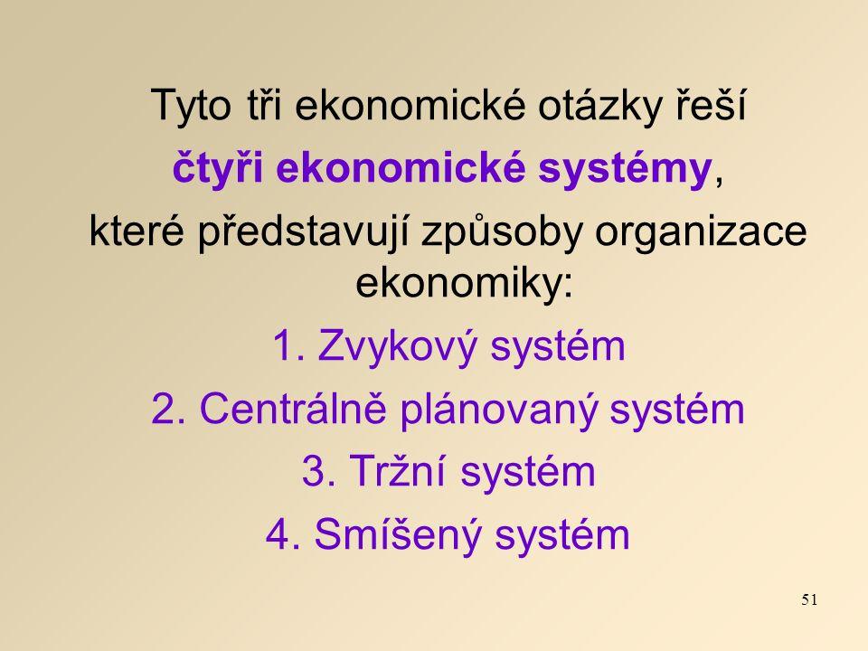 Tyto tři ekonomické otázky řeší čtyři ekonomické systémy, které představují způsoby organizace ekonomiky: 1.