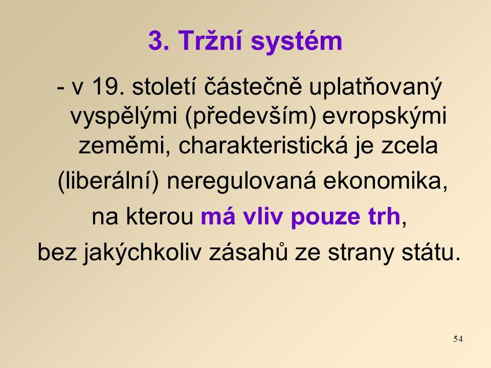 3. Tržní systém - v 19.