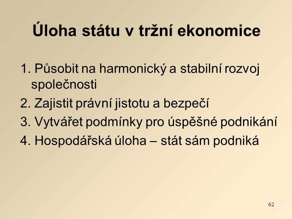 Úloha státu v tržní ekonomice 1. Působit na harmonický a stabilní rozvoj společnosti 2.