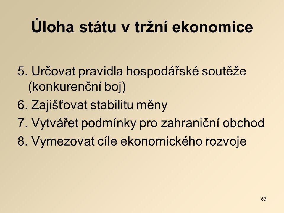 Úloha státu v tržní ekonomice 5. Určovat pravidla hospodářské soutěže (konkurenční boj) 6.