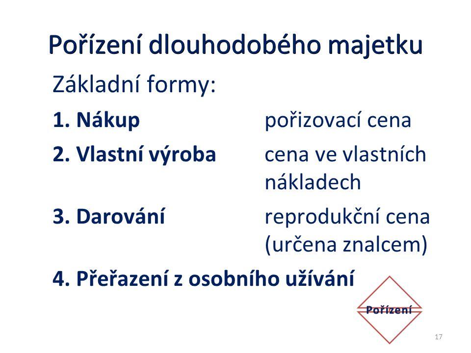 Pořízení dlouhodobého majetku Základní formy: 1.Nákuppořizovací cena 2.