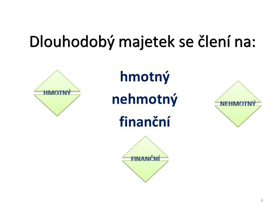 Dlouhodobý majetek se člení na: hmotný nehmotný finanční 4