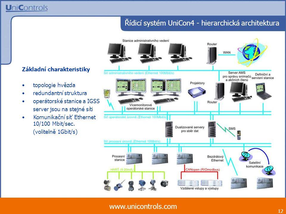 Řídicí systém UniCon4 - hierarchická architektura 12 www.unicontrols.com Základní charakteristiky topologie hvězda redundantní struktura operátorské stanice a IGSS server jsou na stejné síti Komunikační síť Ethernet 10/100 Mbit/sec.