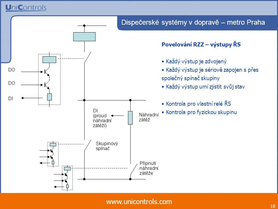 18 www.unicontrols.com Dispečerské systémy v dopravě – metro Praha Povelování RZZ – výstupy ŘS Každý výstup je zdvojený Každý výstup je sériově zapoje