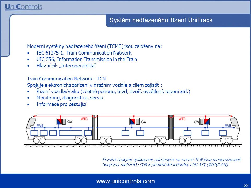 """Systém nadřazeného řízení UniTrack 22 www.unicontrols.com Moderní systémy nadřazeného řízení (TCMS) jsou založeny na: IEC 61375-1, Train Communication Network UIC 556, Information Transmission in the Train Hlavní cíl: """"Interoperabilita Train Communication Network - TCN Spojuje elektronická zařízení v drážním vozidle s cílem zajistit : Řízení vozidla/vlaku (včetně pohonu, brzd, dveří, osvětlení, topení atd.) Monitoring, diagnostika, servis Informace pro cestující Prvními českými aplikacemi založenými na normě TCN jsou modernizované Soupravy metra 81-71M a příměstské jednotky EMJ 471 (WTB/CAN)."""