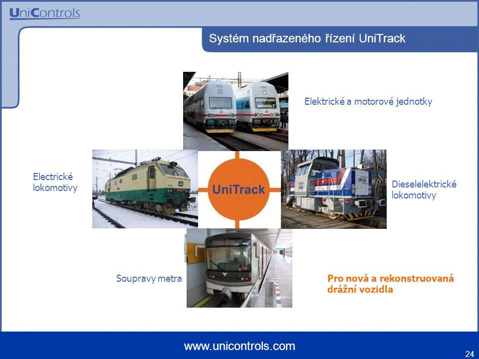 Systém nadřazeného řízení UniTrack 24 www.unicontrols.com Pro nová a rekonstruovaná drážní vozidla Soupravy metra Elektrické a motorové jednotky Elect