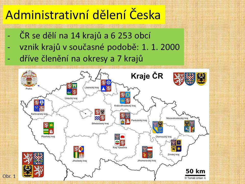 Administrativní dělení Česka -ČR se dělí na 14 krajů a 6 253 obcí -vznik krajů v současné podobě: 1.