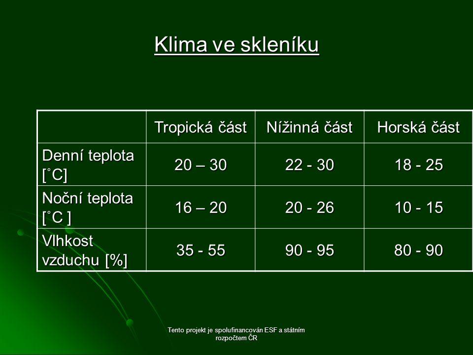 Klima ve skleníku Tropická část Nížinná část Horská část Denní teplota [˚C] 20 – 30 22 - 30 18 - 25 Noční teplota [˚C ] 16 – 20 20 - 26 10 - 15 Vlhkost vzduchu [%] 35 - 55 90 - 95 80 - 90 Tento projekt je spolufinancován ESF a státním rozpočtem ČR
