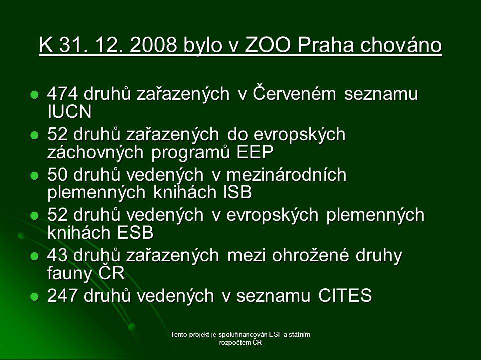 K 31. 12. 2008 bylo v ZOO Praha chováno 474 druhů zařazených v Červeném seznamu IUCN 474 druhů zařazených v Červeném seznamu IUCN 52 druhů zařazených