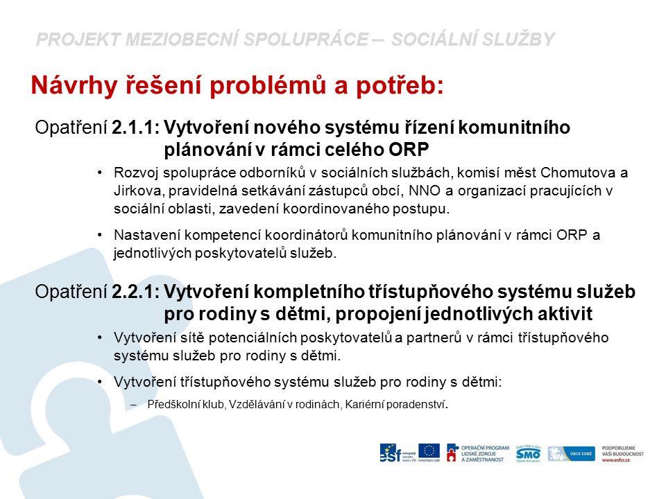 PROJEKT MEZIOBECNÍ SPOLUPRÁCE – SOCIÁLNÍ SLUŽBY Návrhy řešení problémů a potřeb: Opatření 2.1.1: Vytvoření nového systému řízení komunitního plánování