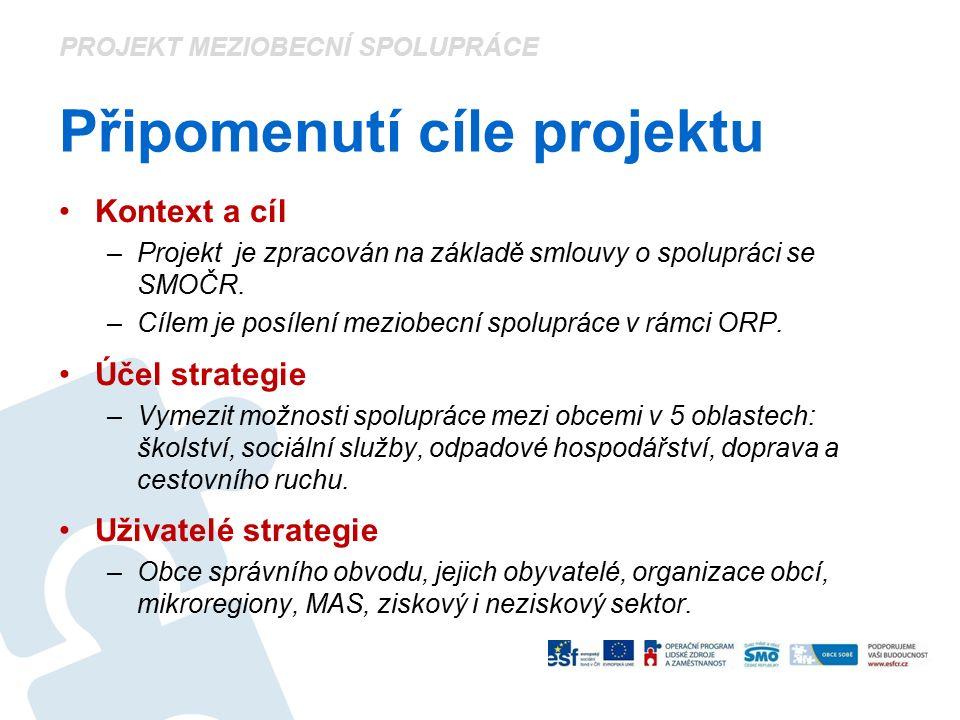 Připomenutí cíle projektu Kontext a cíl –Projekt je zpracován na základě smlouvy o spolupráci se SMOČR. –Cílem je posílení meziobecní spolupráce v rám