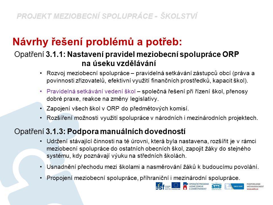 PROJEKT MEZIOBECNÍ SPOLUPRÁCE - ŠKOLSTVÍ Návrhy řešení problémů a potřeb: Opatření 3.1.1: Nastavení pravidel meziobecní spolupráce ORP na úseku vzdělá