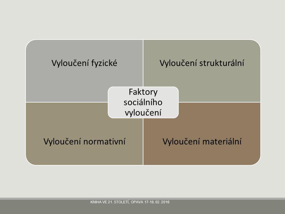 Vyloučení fyzickéVyloučení strukturální Vyloučení normativníVyloučení materiální Faktory sociálního vyloučení KNIHA VE 21.