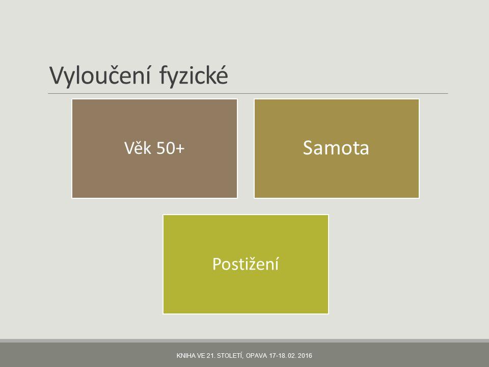 Vyloučení fyzické Věk 50+ Samota Postižení KNIHA VE 21. STOLETÍ, OPAVA 17-18. 02. 2016
