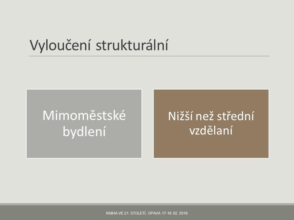 Vyloučení strukturální Mimoměstské bydlení Nižší než střední vzdělaní KNIHA VE 21.