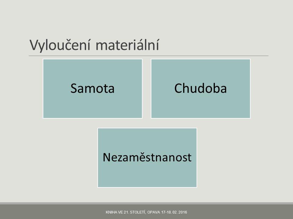 Vyloučení materiální Samota Chudoba Nezaměstnanost KNIHA VE 21. STOLETÍ, OPAVA 17-18. 02. 2016