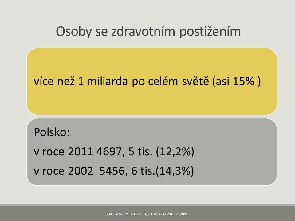Osoby se zdravotním postižením více než 1 miliarda po celém světě (asi 15% ) Polsko: v roce 2011 4697, 5 tis.