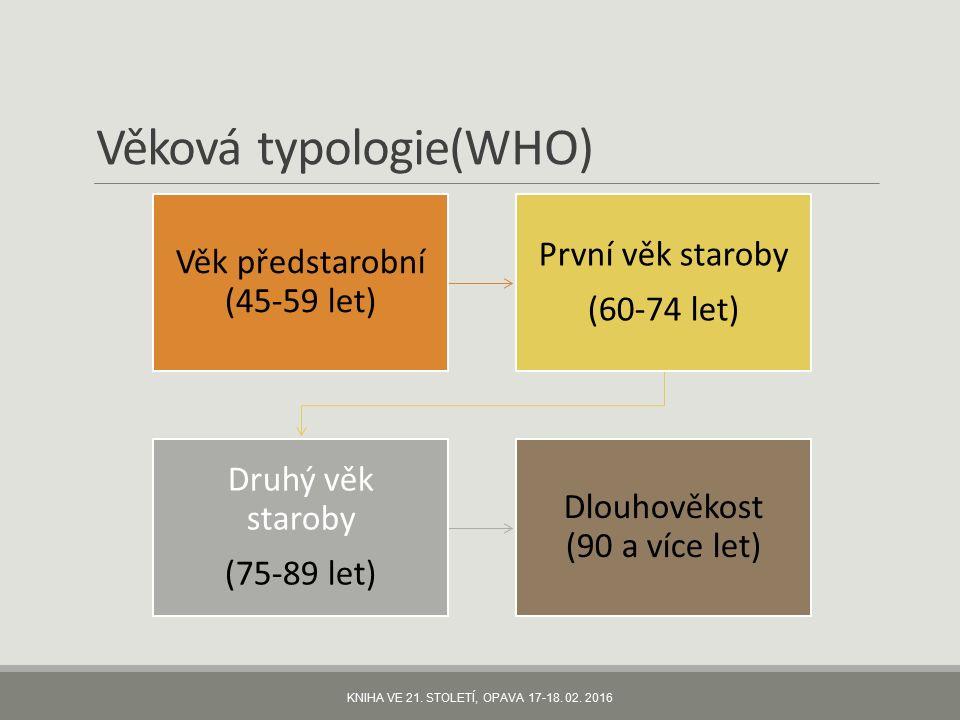 Věková typologie(WHO) Věk předstarobní (45-59 let) První věk staroby (60-74 let) Druhý věk staroby (75-89 let) Dlouhověkost (90 a více let) KNIHA VE 21.