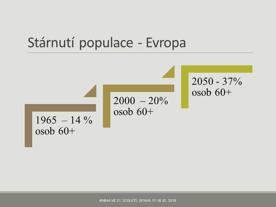 Stárnutí populace - Evropa 1965 – 14 % osob 60+ 2000 – 20% osob 60+ 2050 - 37% osob 60+ KNIHA VE 21.