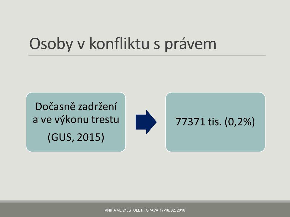 Osoby v konfliktu s právem Dočasně zadržení a ve výkonu trestu (GUS, 2015) 77371 tis.