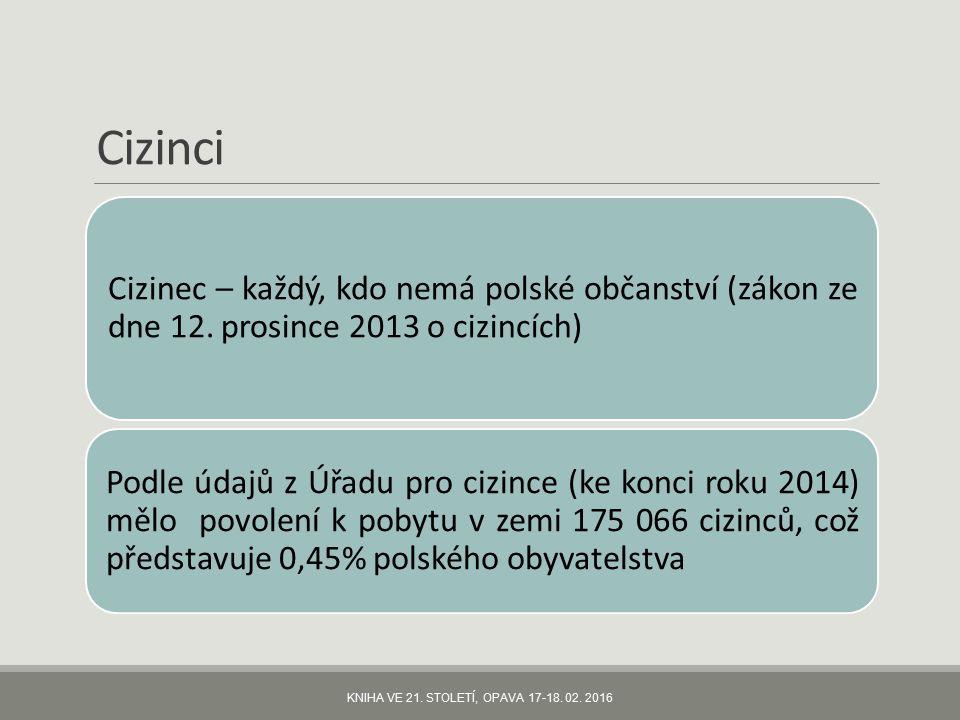 Cizinci Cizinec – každý, kdo nemá polské občanství (zákon ze dne 12.