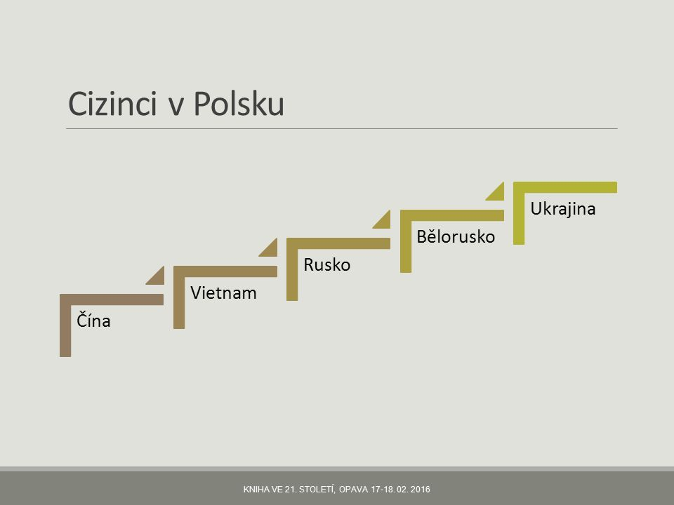 Cizinci v Polsku Čína Vietnam Rusko Bělorusko Ukrajina KNIHA VE 21. STOLETÍ, OPAVA 17-18. 02. 2016