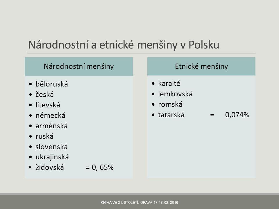 Národnostní a etnické menšiny v Polsku Národnostní menšiny běloruská česká litevská německá arménská ruská slovenská ukrajinská ž idovská = 0, 65% Etnické menšiny karaité lemkovská romská tatarská = 0,074% KNIHA VE 21.