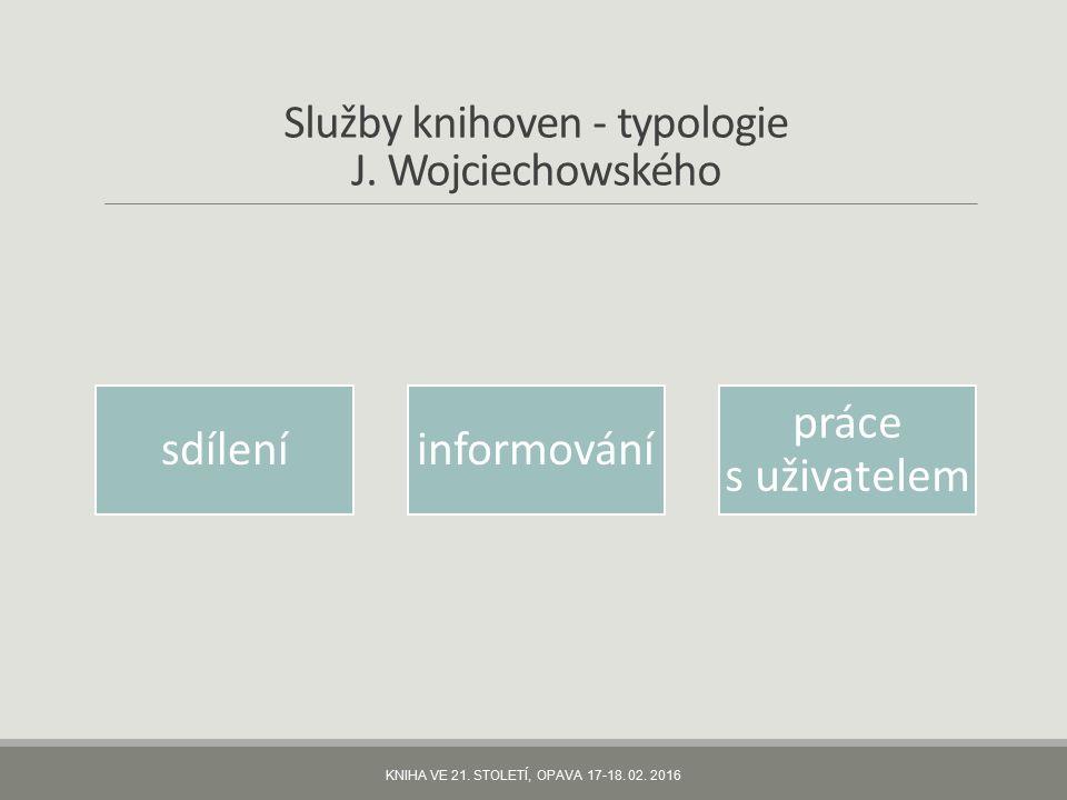 Služby knihoven - typologie J. Wojciechowského sdíleníinformování práce s uživatelem KNIHA VE 21.
