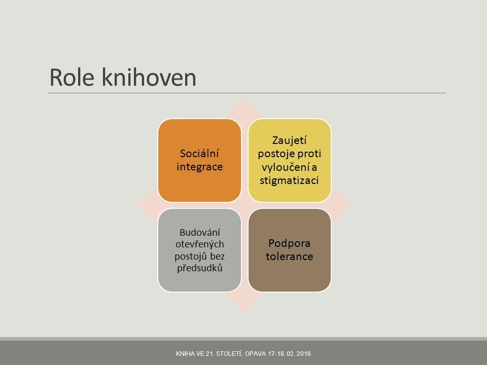Role knihoven Sociální integrace Zaujetí postoje proti vyloučení a stigmatizaci Budování otevřených postojů bez předsudků Podpora tolerance KNIHA VE 21.
